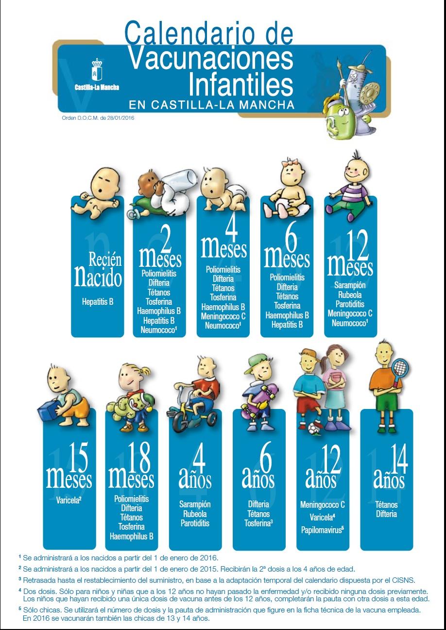 Calendario vacunal jccm 2016
